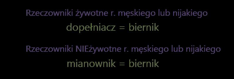 Rzeczowniki żywotne i nieżywotne w języku rosyjskim
