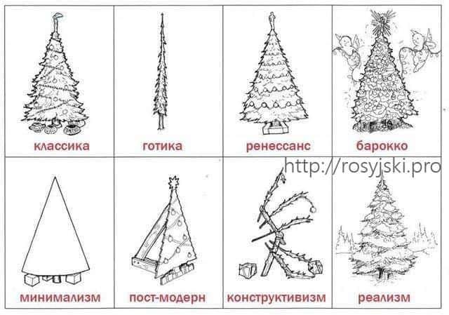 nazwy stylów po rosyjsku nauka rosyjskiego online