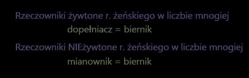 Rzeczowniki rodzaju żeńskiego żywotne i nieżywotne w języku rosyjskim