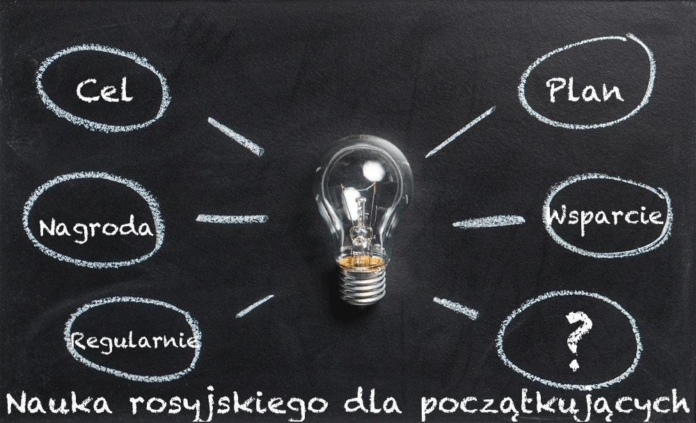nauka rosyjskiego dla początkujących