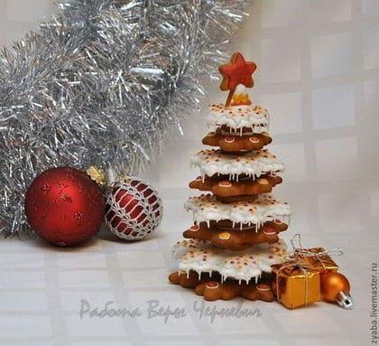 Pierniczki świąteczne z Rosji8
